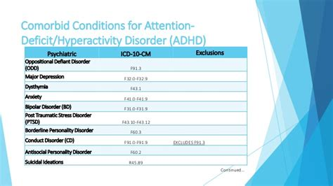 Icd9 code observation of adult antisocial jpg 638x359