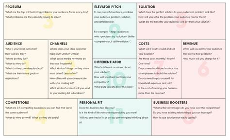 8 topics to include in your business plan to help you png 1244x760